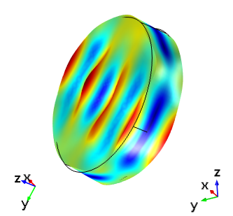 Simulation of crystal axis orientation with IRE 1949.