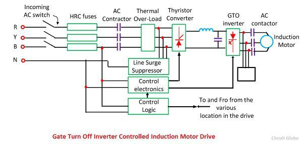 gate-turn-off-thyristor-controlled-drive