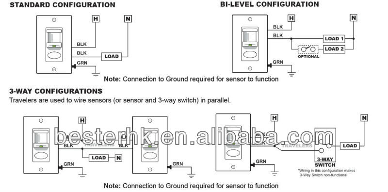 Motion Sensor Switch for Wall, Occupancy Vacancy Sensor BS033C