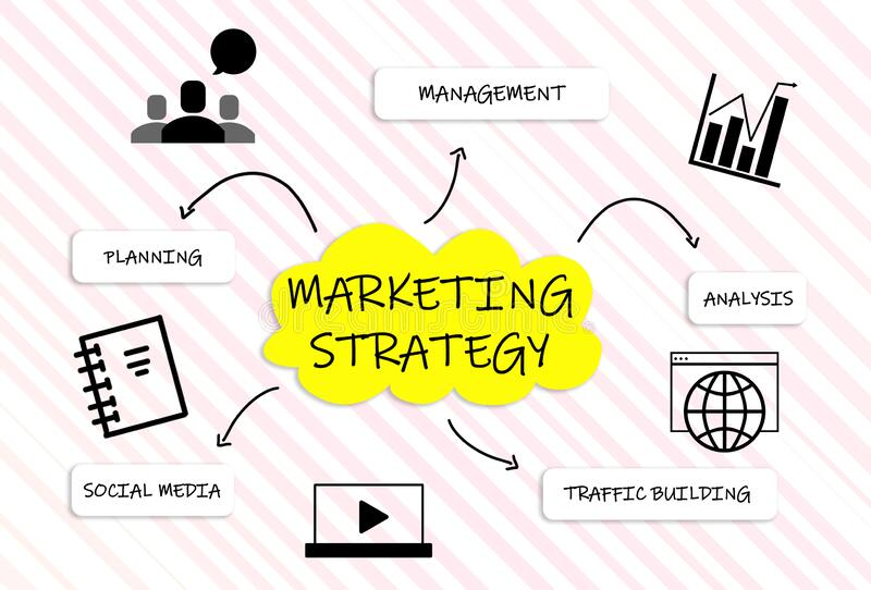 Marketing strategy scheme with illustrations on background. Marketing strategy scheme with illustrations on light background royalty free stock photo