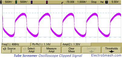 Tube Screamer Oscilloscope Clipped Signal