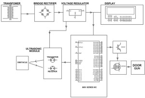 motion detection by microcontroller