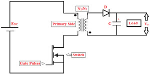 Fly-back Converter type SMPS
