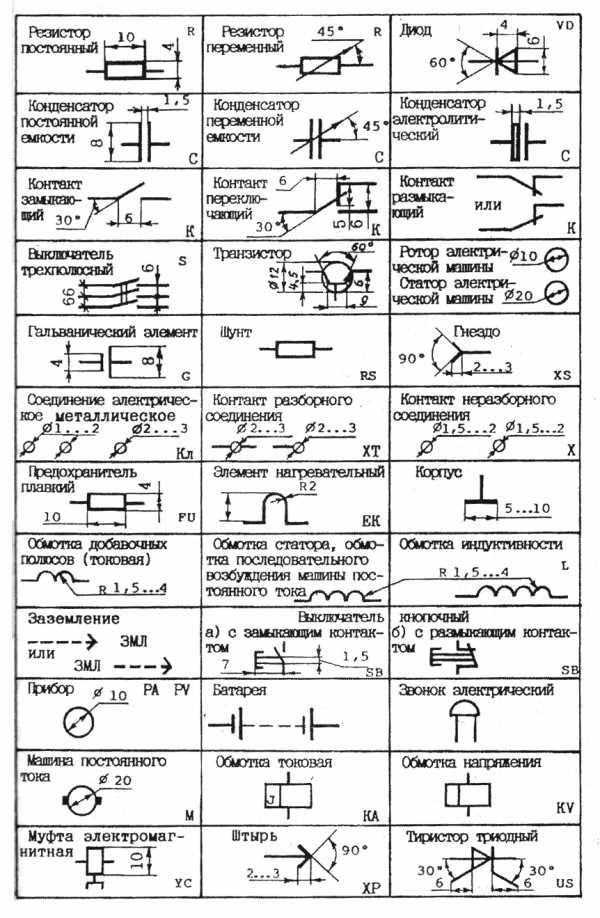 стандарты изображения электрических схем это время